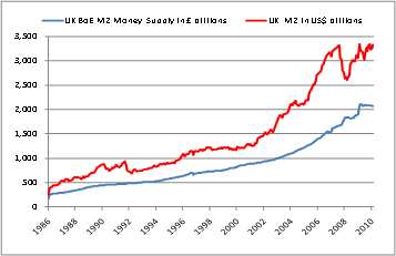 6 Charts Which Prove That Central Banks All Over The Globe Are Recklessly Printing Money  Chart2