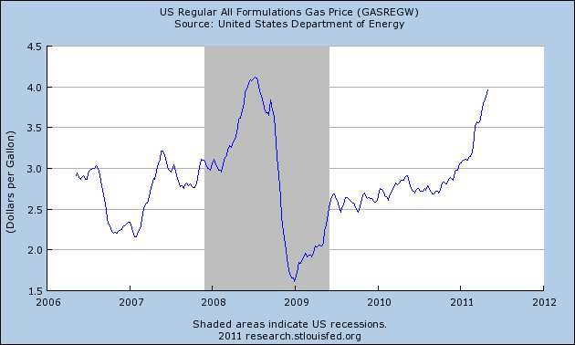 A Dollar Collapse? No Way – The U.S. Dollar Rocks! (Propaganda)  Gasoline Prices