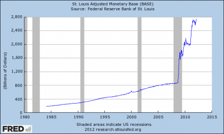 Inflation Is A Tax And The Federal Reserve Is Taxing The Living Daylights Out Of Us  Monetary Base 2012 440x264