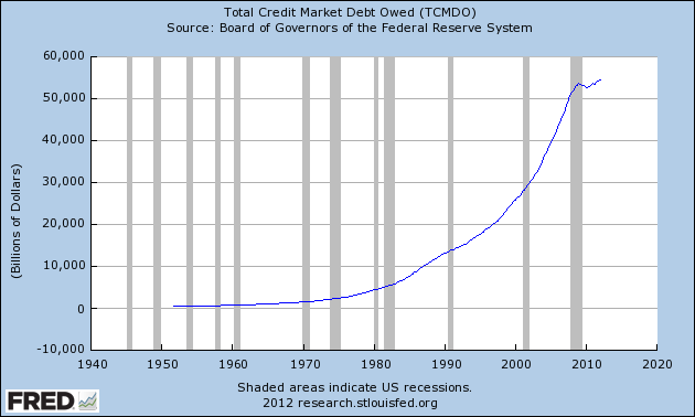 Total Credit Market Debt Owed 2012 A MATTER OF TRUST   PART TWO