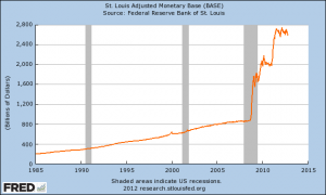 Monetary Base 2012