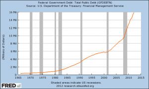 National Debt 2012