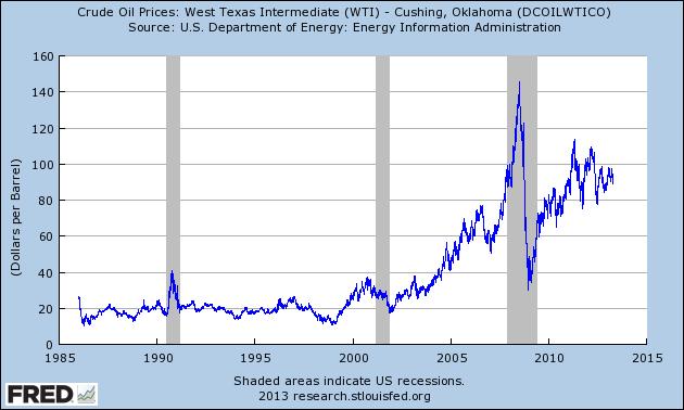 history tells    gold crash  oil crash guaranteed recession