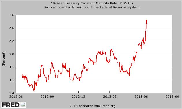 Interest rate derivatives Definition