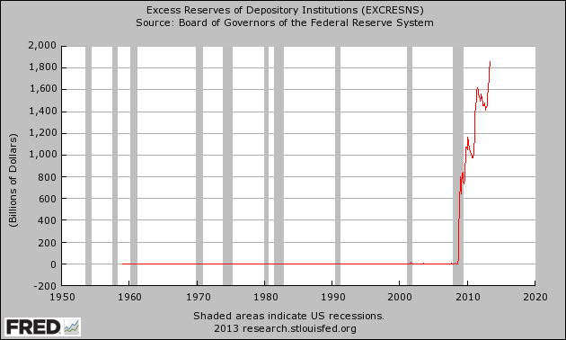 http://theeconomiccollapseblog.com/wp-content/uploads/2013/07/Excess-Reserves.png
