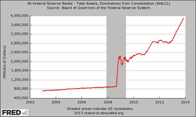 Federal Reserve Balance Sheet Update: Week Of February 25 ... |Federal Reserve Balance Sheet Duration