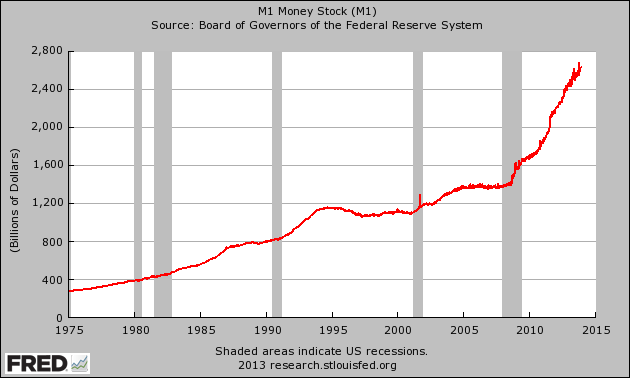 The reckless money printing that the federal reserve has been doing