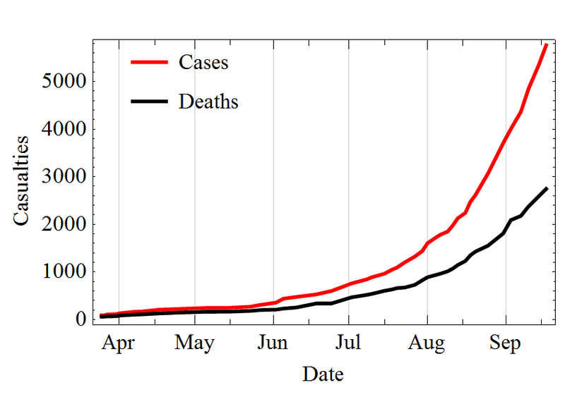 http://theeconomiccollapseblog.com/wp-content/uploads/2014/09/Ebola-Cases-And-Deaths-Photo-by-Leopoldo-Martin-R.png