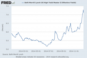 High Yield Debt 2014