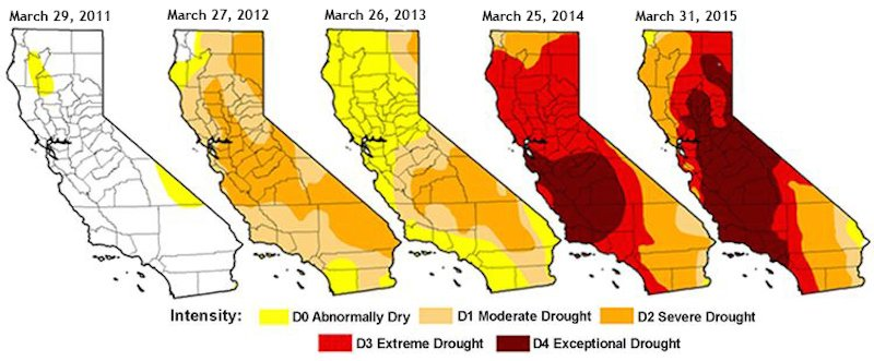 Drought - Us department of agriculture california drought map history