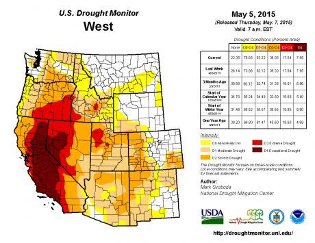 US Drought Monitor May 5 2015