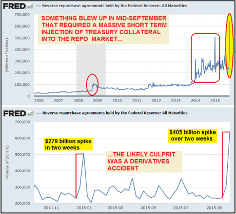 Global Financial Meltdown Coming? Clear Signs That The Great Derivatives Crisis Has Now Begun