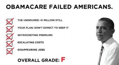 Obamacare Report Card - Facebook
