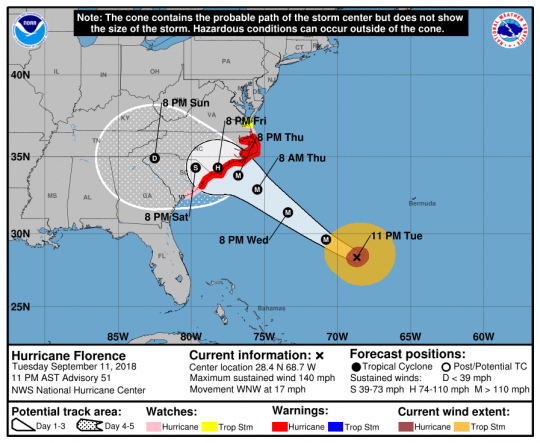 """People Are """"Fighting For Food"""" As Authorities Warn Florence """"Could Produce A Disaster Comparable"""" To Hurricane Katrina Hurricane-Florence-5-Day-540x443"""