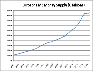 6 Charts Which Prove That Central Banks All Over The Globe Are Recklessly Printing Money  Chart3