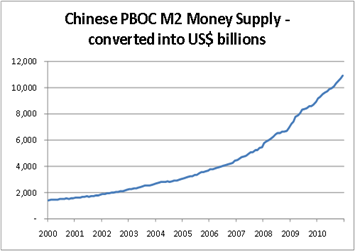 6 Charts Which Prove That Central Banks All Over The Globe Are Recklessly Printing Money  Chart5