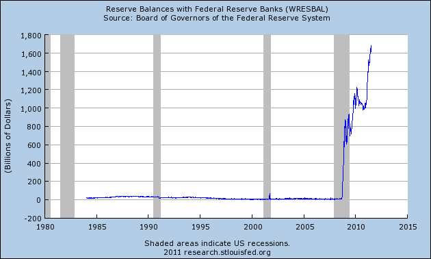 Too Big To Fail?: 10 Banks Own 77 Percent Of All U.S. Banking Assets  Reserve Balances With Federal Reserve Banks