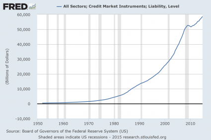 Presentation Credit Market Instruments