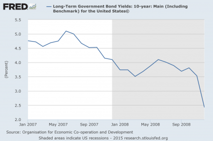 US Bond Yield 2007 And 2008